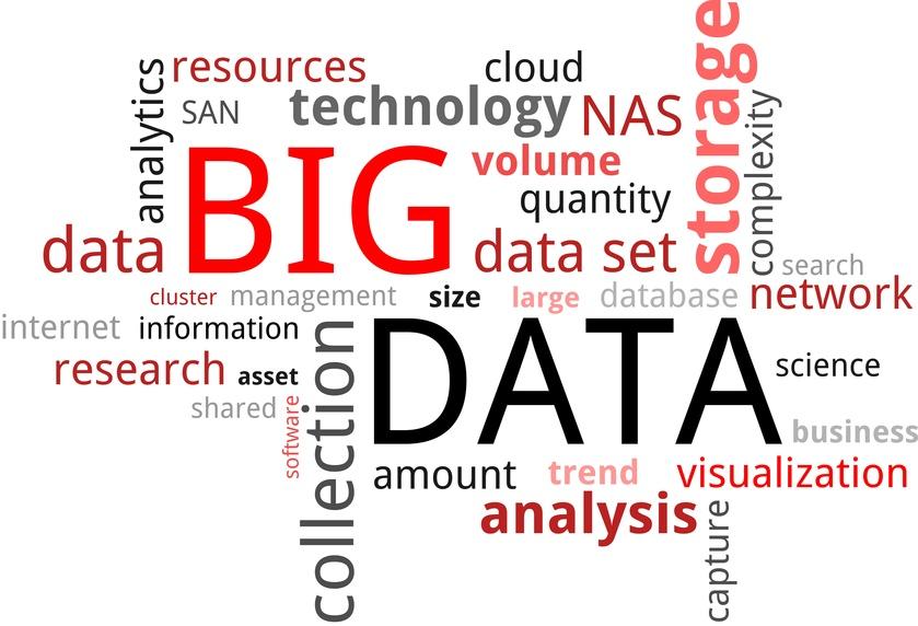BIG DATA ireklama zewnętrzna –  brzmi obiecująco!
