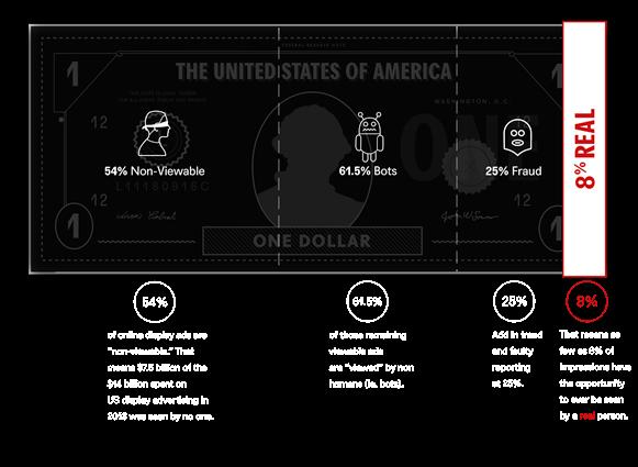 OOH_Desktop_Infographic_4